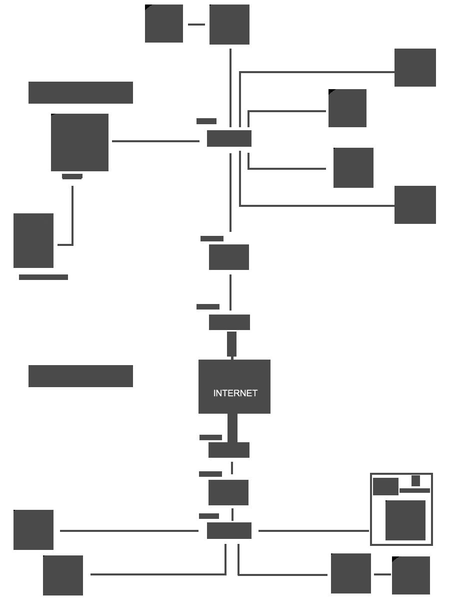Diagrama Sistema